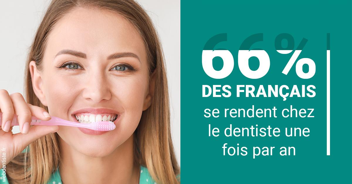 https://www.cabinet-dentaire-jardin-des-plantes.fr/66 % des Français 2